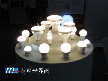 圖八 各式各樣的燈泡設計與產品