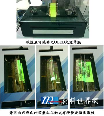 圖九、工研院開發之兼具向內與向外摺疊之主動式有機發光顯示面板
