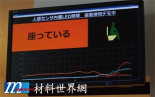 圖十、日本 KOHA公司將內藏人體感知裝置之LED照明設備應用在浴室燈具控制