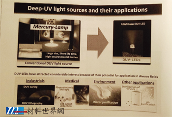 圖廿四、Deep-UV light source and their applications