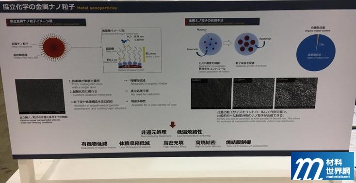 圖四、協立化學的奈米銅產品