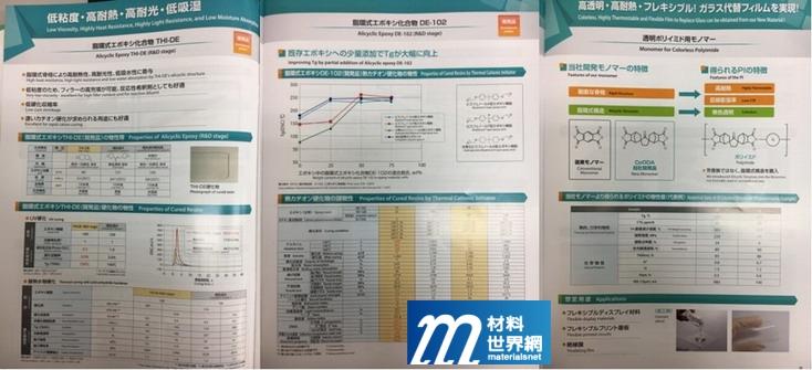 圖六、JXTG Nippon Oil & Energy樹脂與二酸酐產品