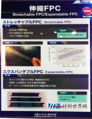 圖十四、伸展彈性FPC相應單體及物性測試