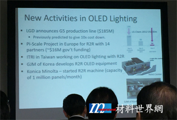 圖十九、各國關注的OLED Lighting技術