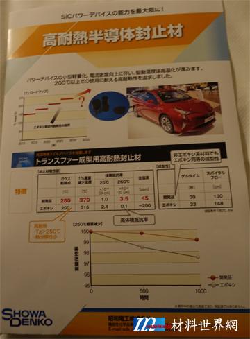 圖十一、昭和電工高耐熱車用半導體模封材料(EMC)技術
