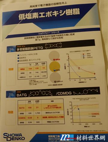 圖十二、昭和電工低氯環氧樹脂(PETG、BATG、CDMDG)