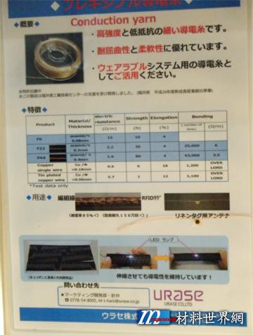 圖廿、URASE公司開發的導電絲