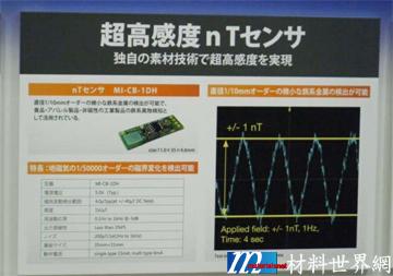 圖四、愛知製鋼超高感度磁元件的實施例