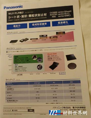 圖十一、Panasonic公司高密度大面積化晶圓級構裝應用封裝材料