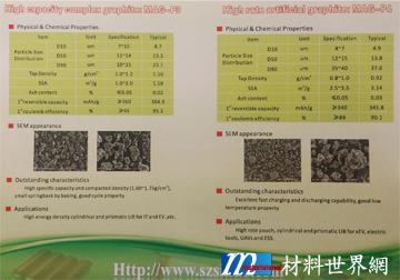 圖七、負極材料廠商深圳斯諾首次參展之新品規格