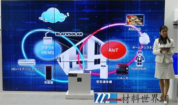 圖十四、SHARP之雲端住宅能源管理系統
