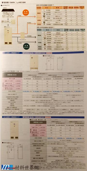 圖六、Panasonic 2017年儲能系統產品部分規格與應用場域設計