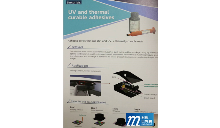 圖十五、Dexerials 發表之UV and thermal curable adhesive
