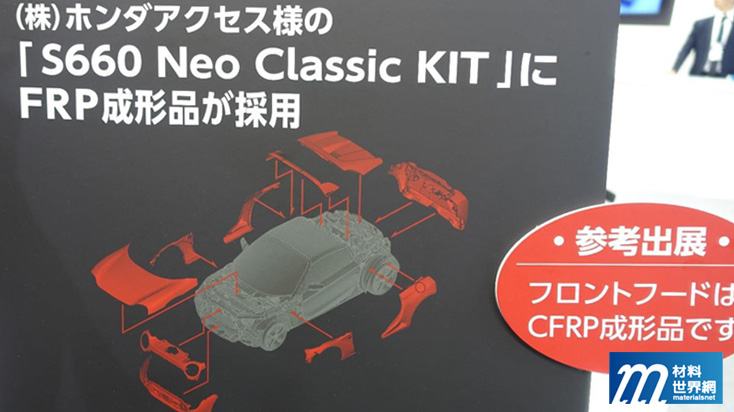 圖十四、「S660 Neo Classic KIT」應用於車體各部位