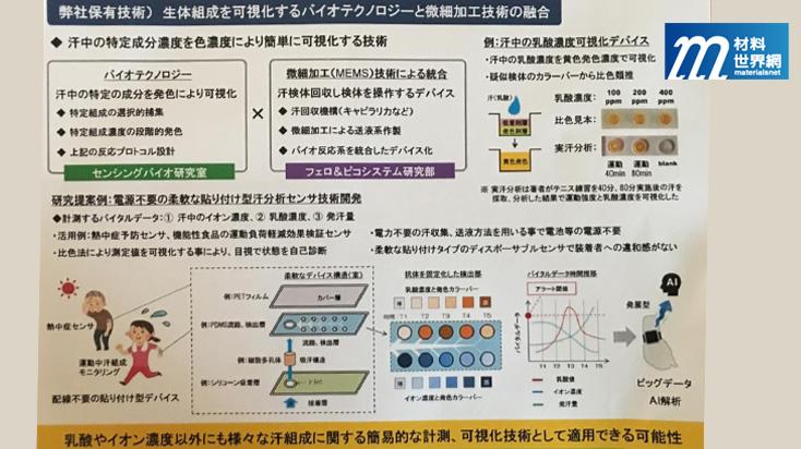 圖二十、 KRI公司發表的汗液分析技術說明