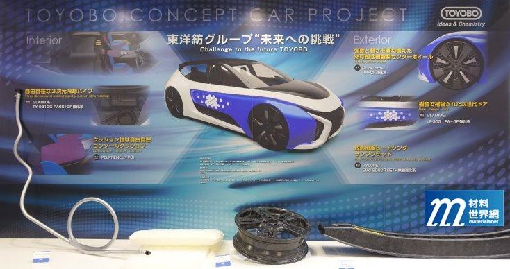 圖三十、東洋紡「TOYOBO Concept Car Project」