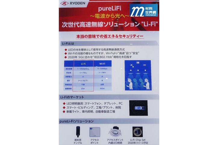 圖二十六、菱電商事的PureLiFi Solution