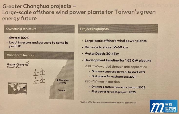 圖十六、沃旭能源未來投入1.82GW台灣綠色能源的大型海上風電場計畫及時程