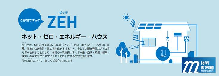 圖一、日本政策議題ZEH示意圖