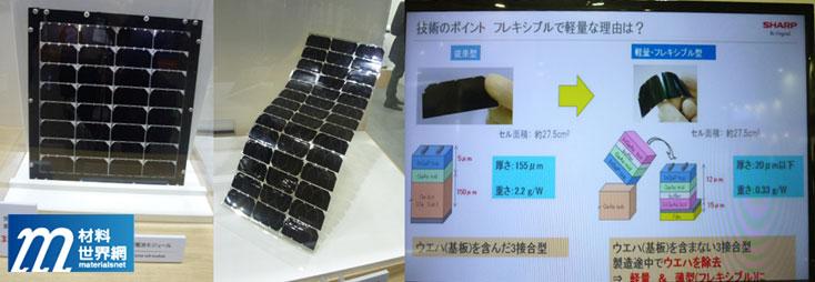 圖九、SHARP化合物薄膜太陽電池結構與模組外觀