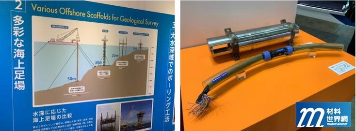 圖十七、KGE & CKC展示超音波接收感知器與高達50米水深地質調查技術