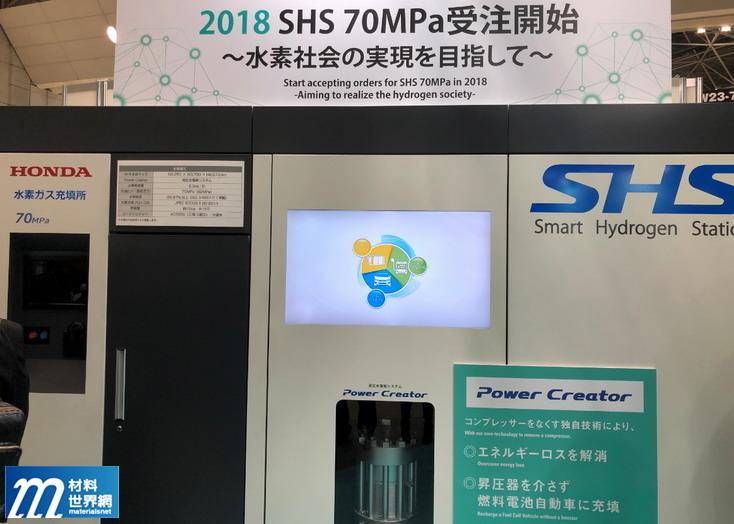 圖十九 Honda 新出品之SHS加壓壓力已達70MPa,並已開始接單