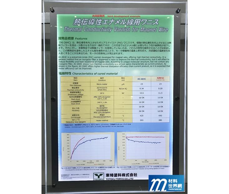圖七、高導熱型PAI樹脂,導熱效果大於目前市