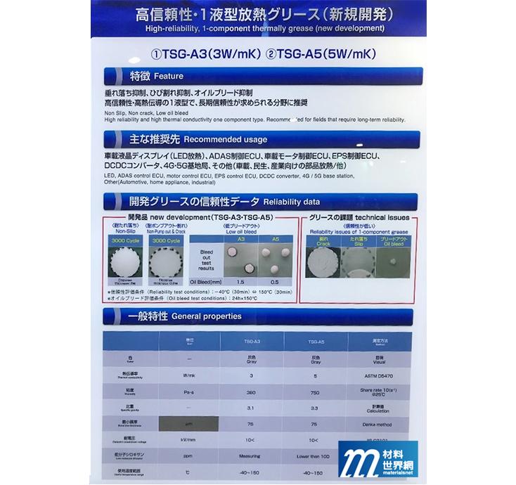 圖十一、高可靠度和高導熱型膠水