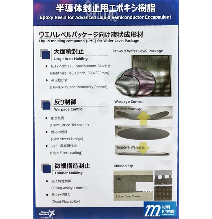 圖十七、Nagase展出半導體封裝材料,已導入至5G應用
