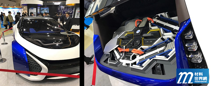 圖三、東洋紡展出的輕量化概念車,運用該公司各式材料構築而成