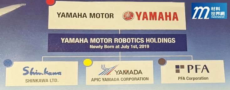 圖八、APIC YAMADA成為YAMAHA旗下一員