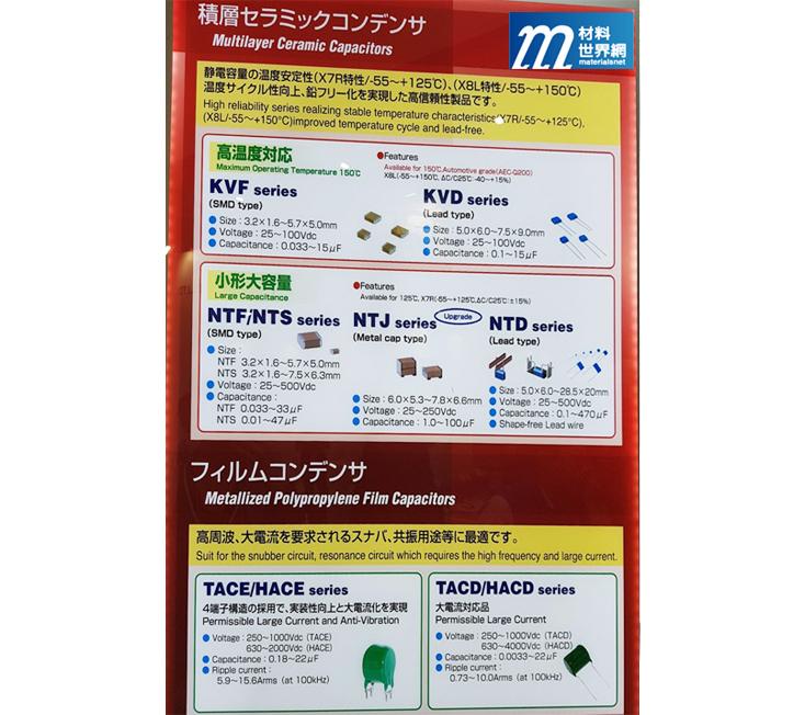 圖二十、多層陶瓷電容器,特色為高工作溫度、小型化與大容量