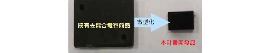 高寬頻去耦合電容材料技術-技術成果