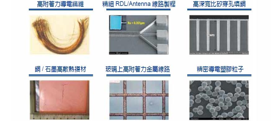 高功能精密金屬鍍層技術-未來應用