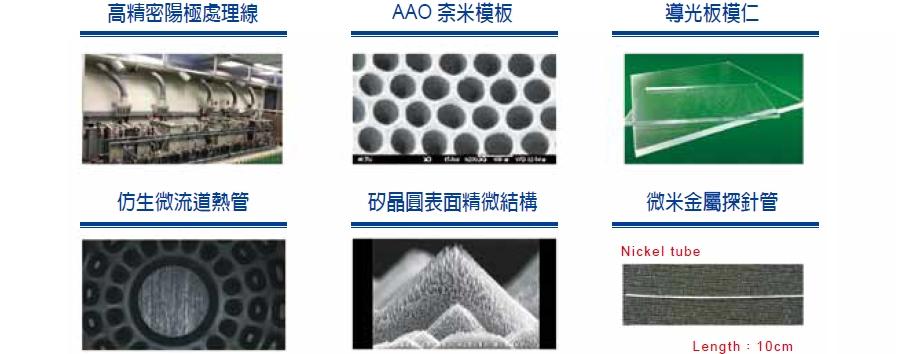 精密功能鍍膜與微成型技術-應用範圍