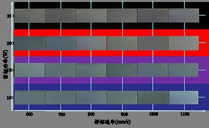 Processing Map Image analysis