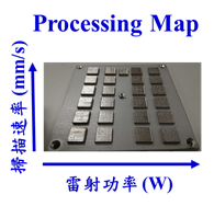 Processing Map